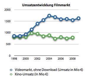 filmwirtschaft.png