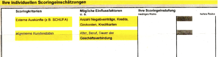 http://blog.odem.org/2012/06/08/scoring-zusammenfassung.png